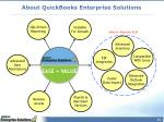 about quickbooks enterprise solutions22