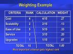 weighting example