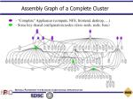 assembly graph of a complete cluster