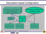 description based configuration