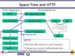space time and http