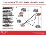 understanding telum spatial interaction model