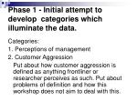 phase 1 initial attempt to develop categories which illuminate the data14