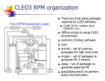 cleo3 rpm organization