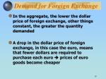 demand for foreign exchange19