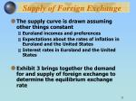 supply of foreign exchange21