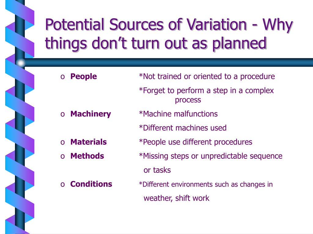Potential Sources of Variation - Why things don't turn out as planned