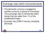 exchange rates within horizontal bands