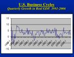 u s business cycles quarterly growth in real gdp 1981 2006