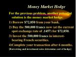 money market hedge