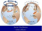 arctic ice sheets9