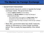 the market for foreign exchange33