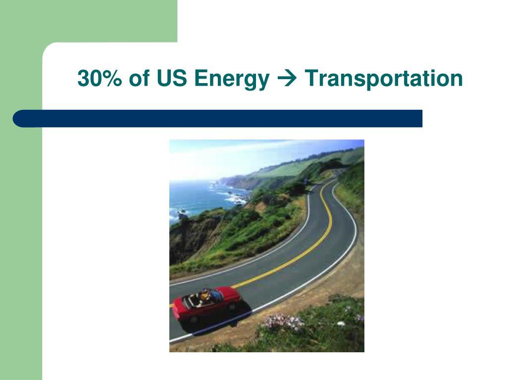 30% of US Energy
