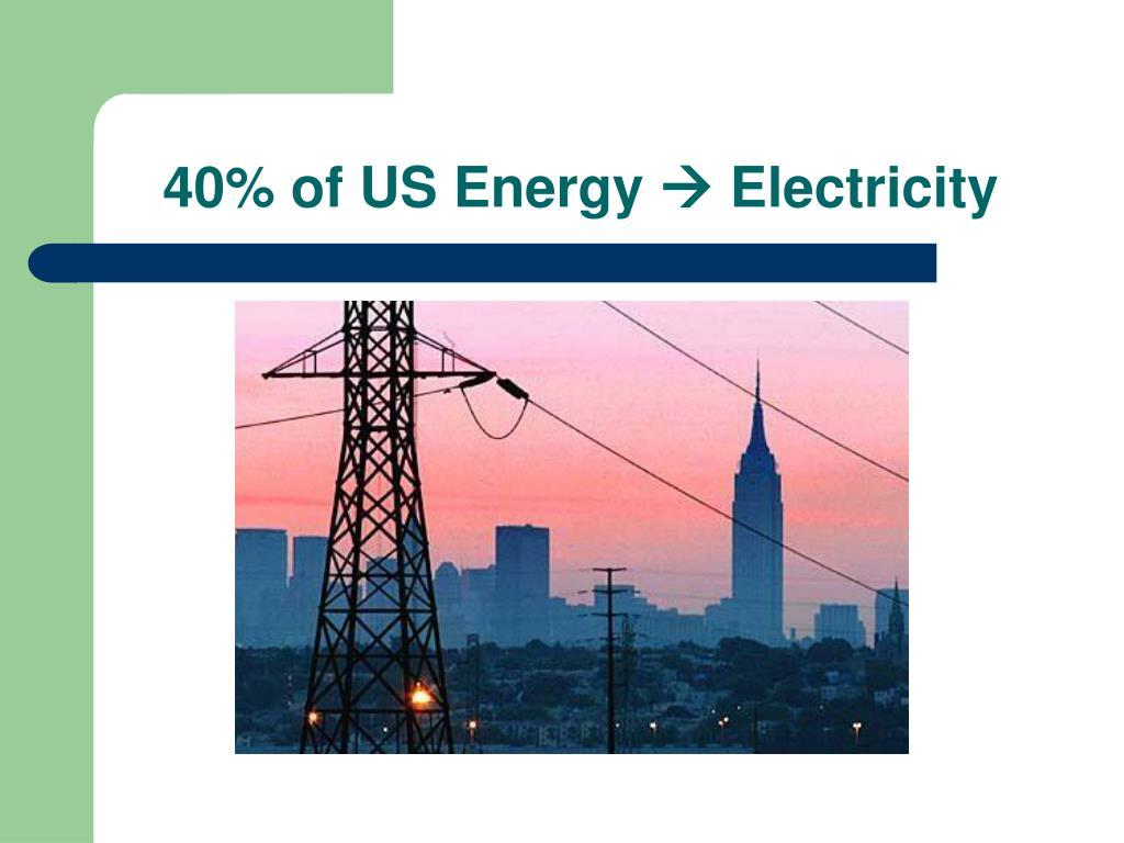 40% of US Energy