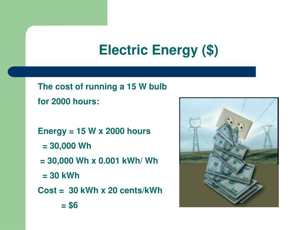 Electric Energy ($)