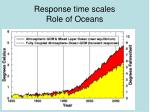 response time scales role of oceans