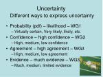 uncertainty different ways to express uncertainty