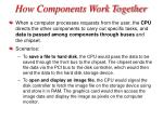 how components work together