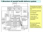 1 structure of mental health delivery system
