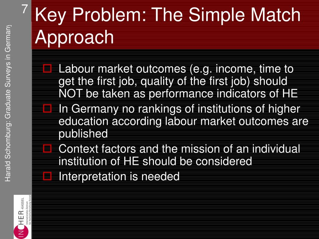 PPT - Graduate Surveys in Germany as a Tool to Measure and