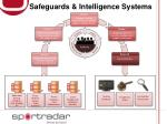 safeguards intelligence systems
