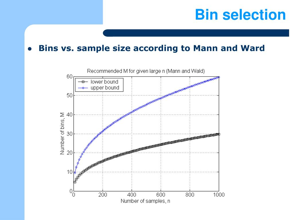 Bin selection