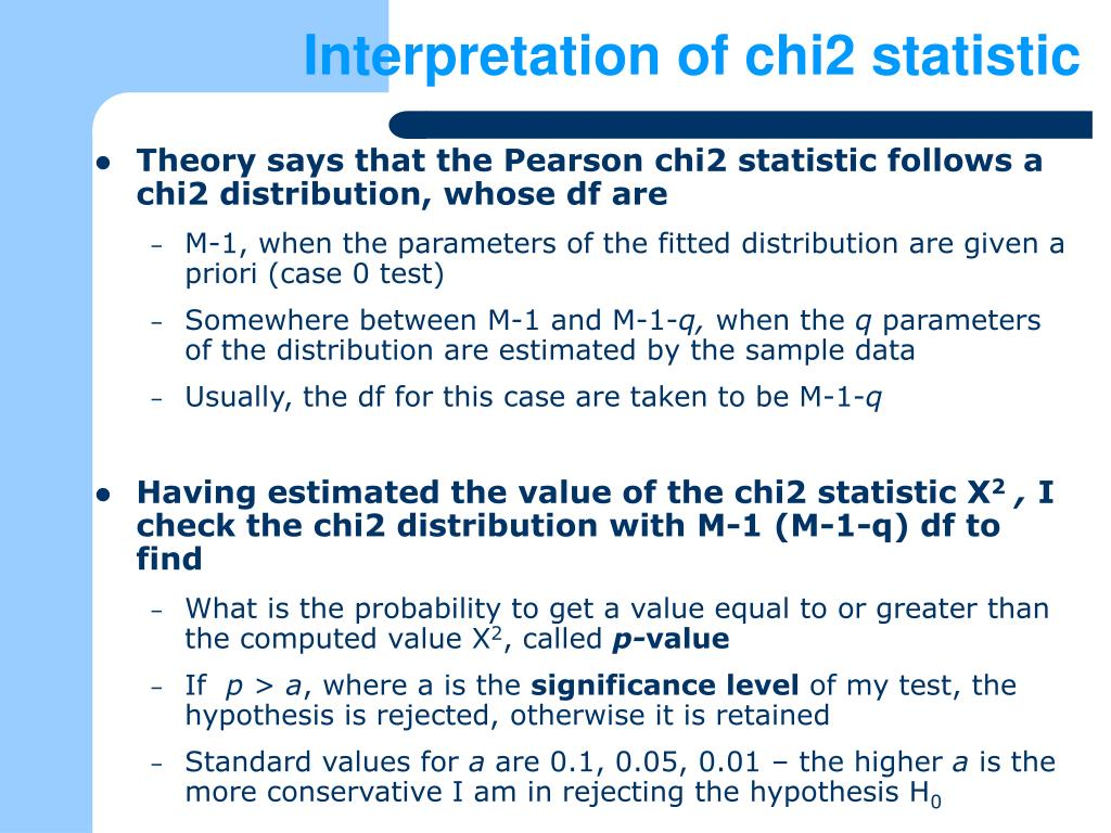 Interpretation of chi2 statistic