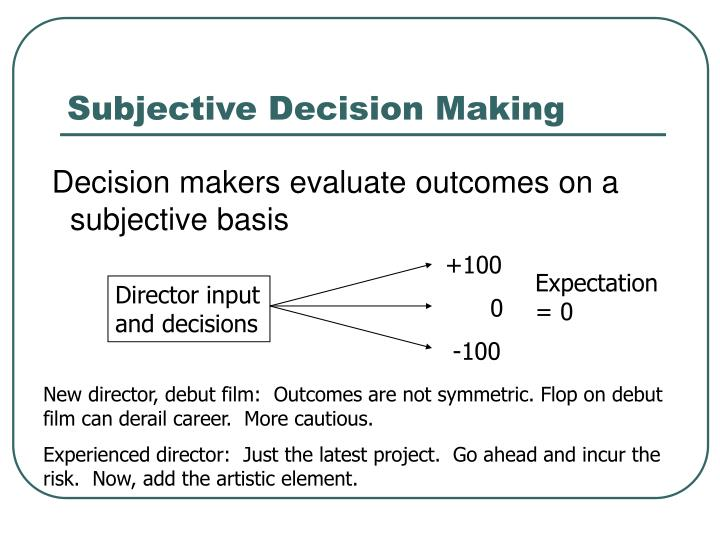 Subjective Decision Making