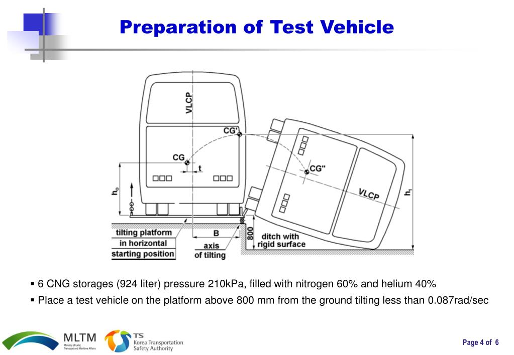 Preparation of Test Vehicle