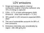 ldv emissions