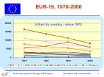 eur 15 1970 2000