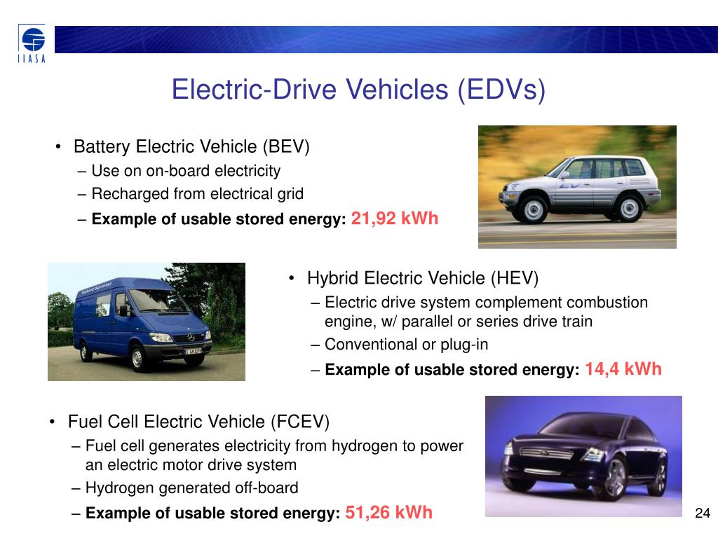 Electric-Drive Vehicles (EDVs)