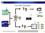 full v2g concept