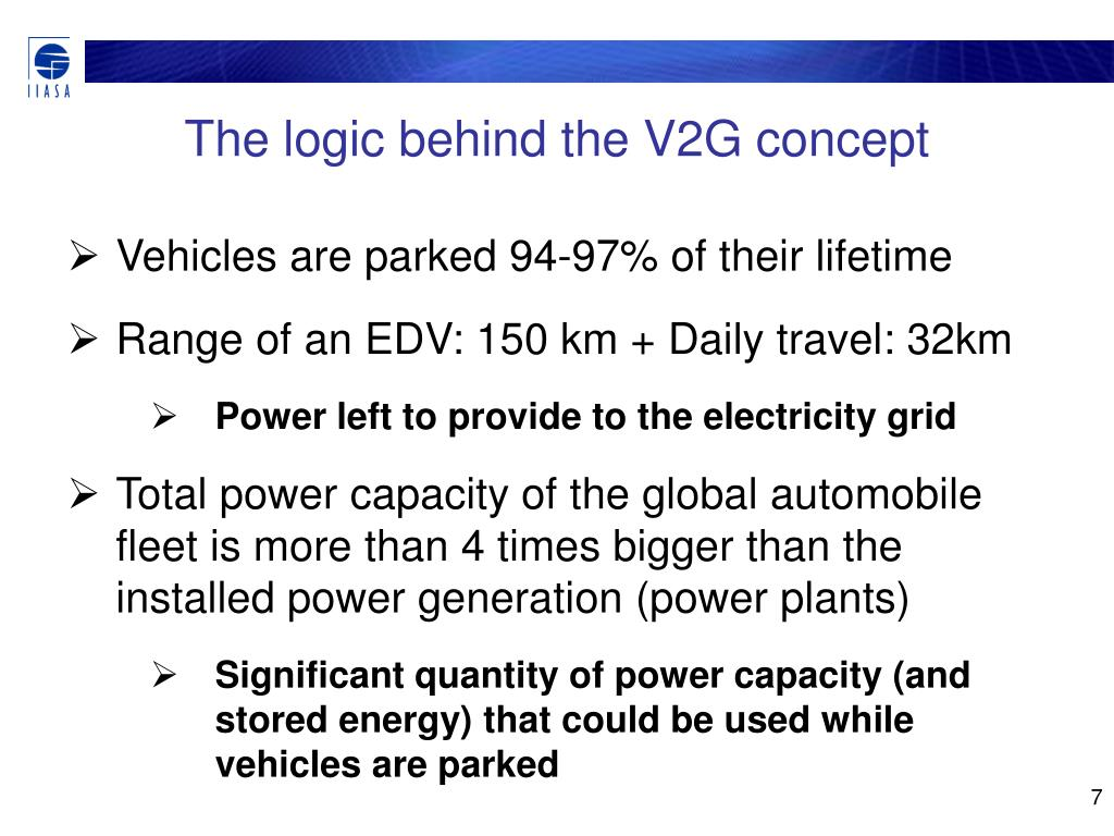 The logic behind the V2G concept