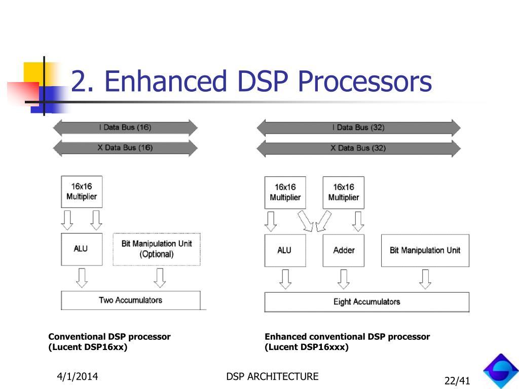 2. Enhanced DSP Processors