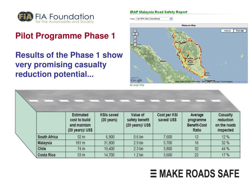 Pilot Programme Phase 1