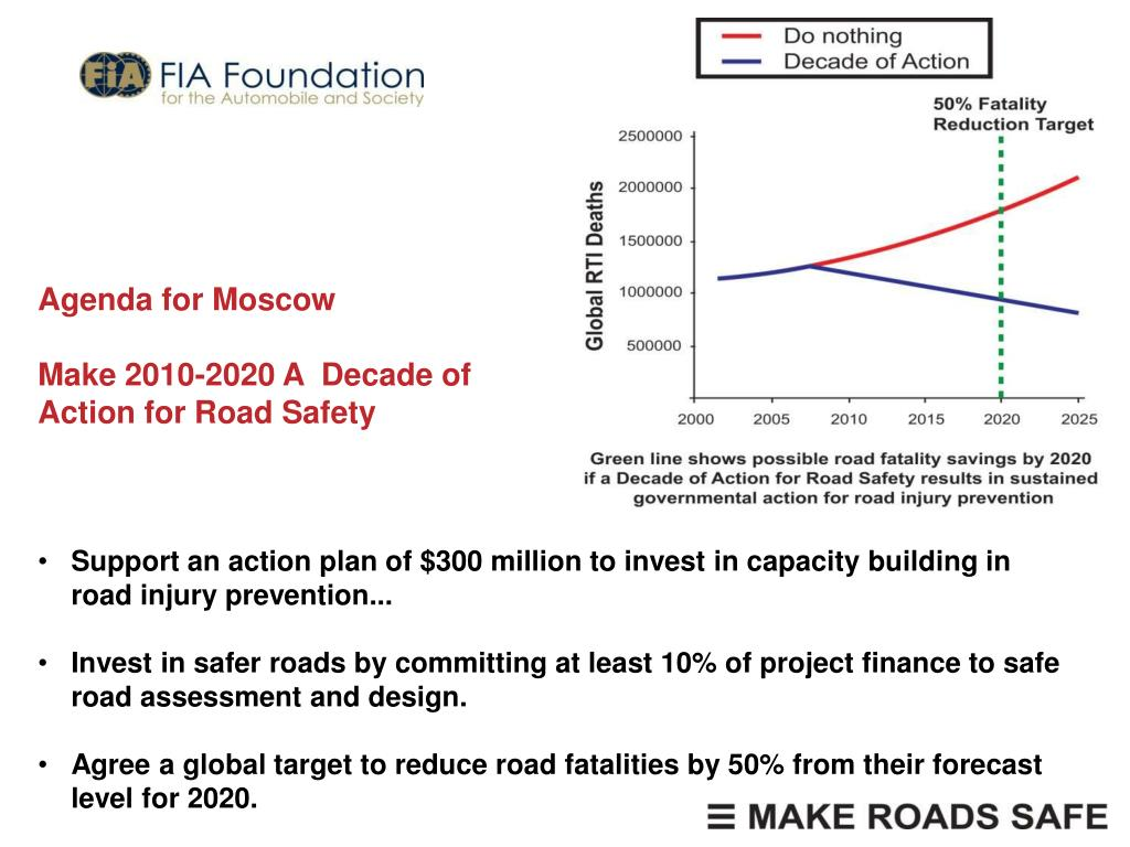 Agenda for Moscow