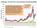 challenge jet fuel price crack spreads fluctuating wildly