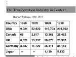 the transportation industry in context12