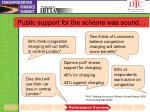 public support for the scheme was sound