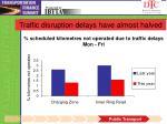 traffic disruption delays have almost halved