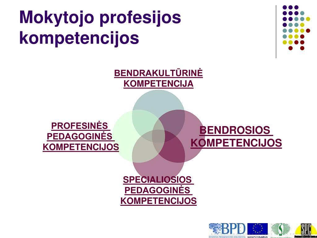 Mokytojo profesijos kompetencijos