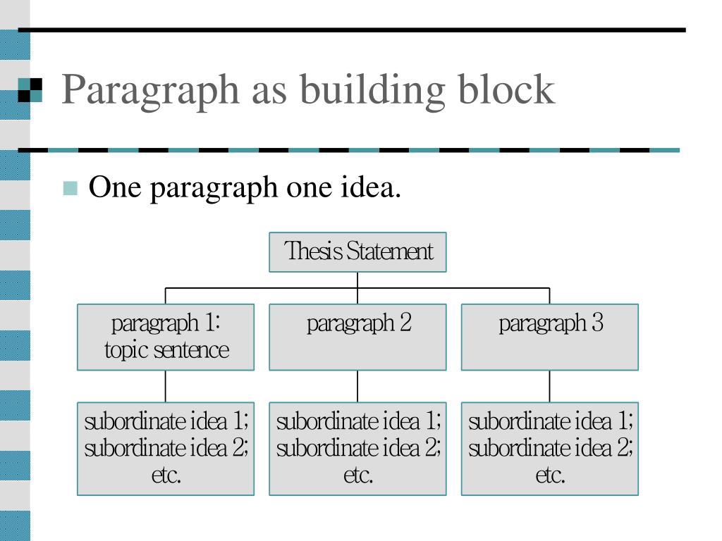 Paragraph as building block