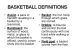 basketball definitions