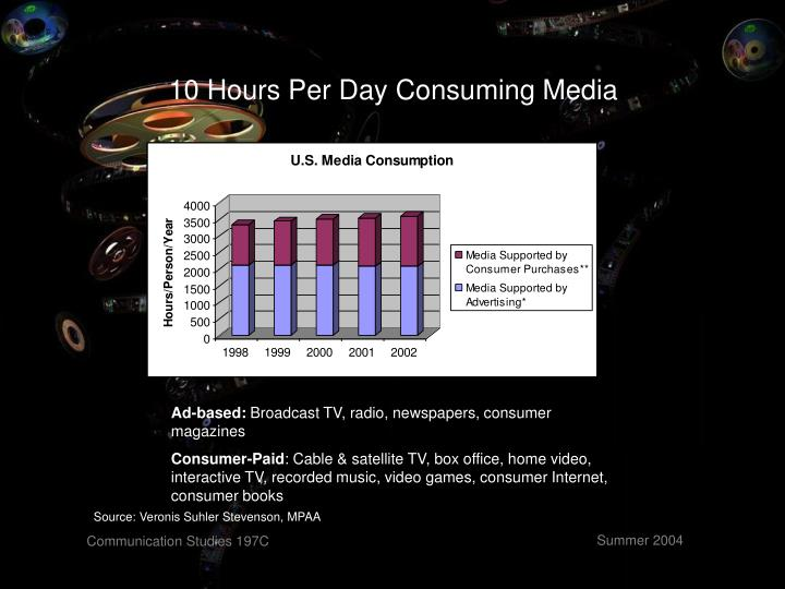 10 Hours Per Day Consuming Media