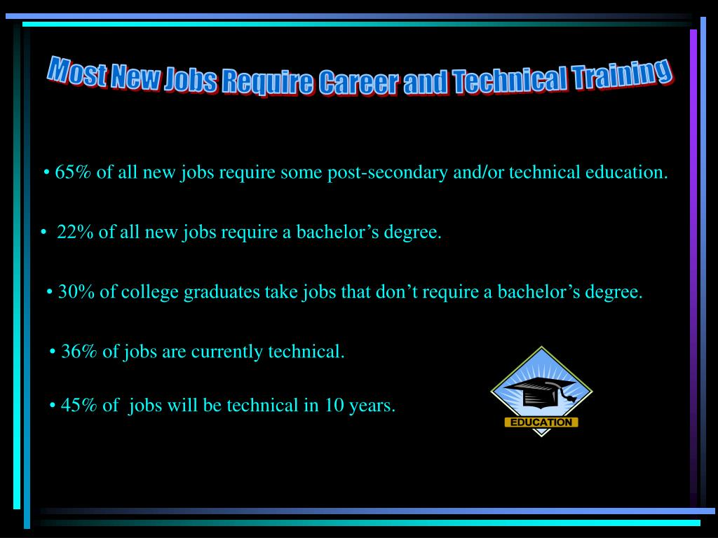 Most New Jobs Require Career and Technical Training