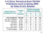 3 12 ells percent at each telpas proficiency level in spring 2009 by years in u s schools