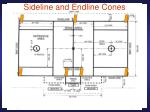 sideline and endline cones