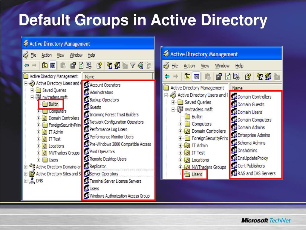 Default Groups in ActiveDirectory