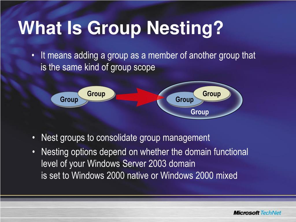What Is Group Nesting?